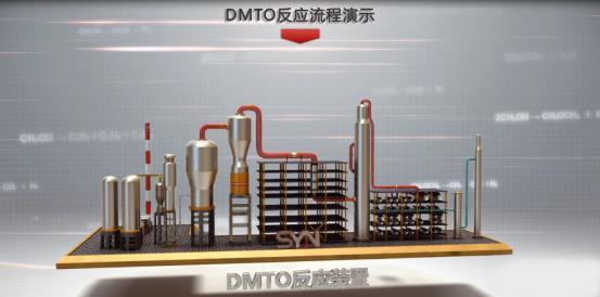 三维工程动画宣传片:DMTO反应装置流程演示